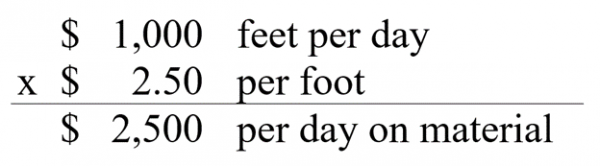 tigerstop-equation-1