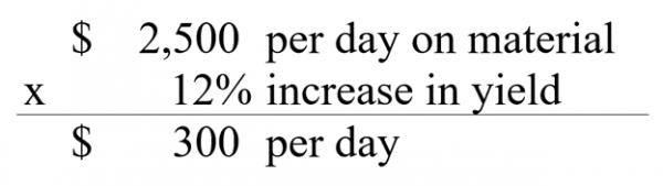 tigerstop-equation-2