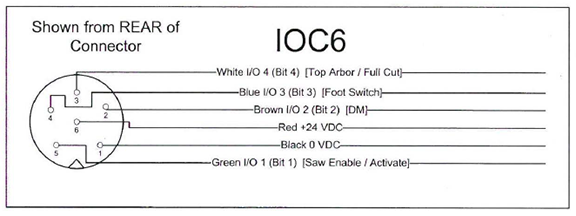 IOC6 Diagram