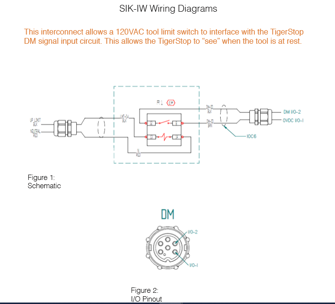 SIK-IW Wiring Diagram