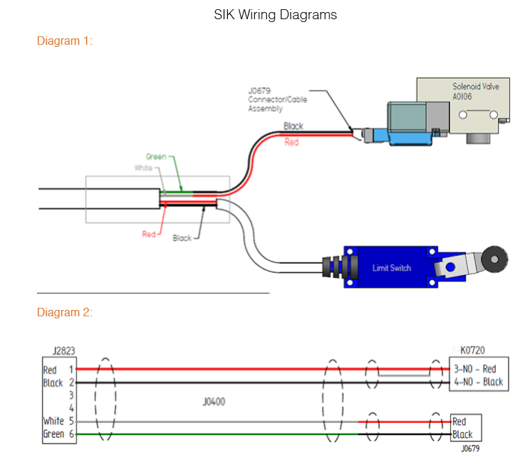 SIK Wiring Diagrams