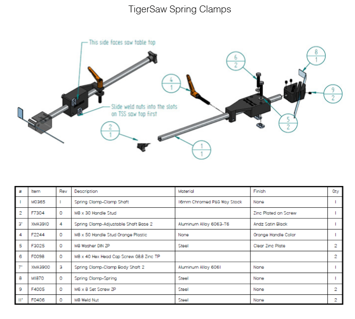 Tigersaw spring clamps