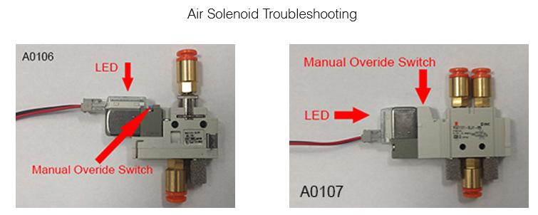 air solenoids