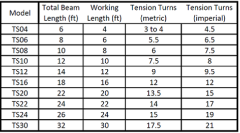 belt tension chart