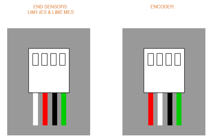 enc and end sensor