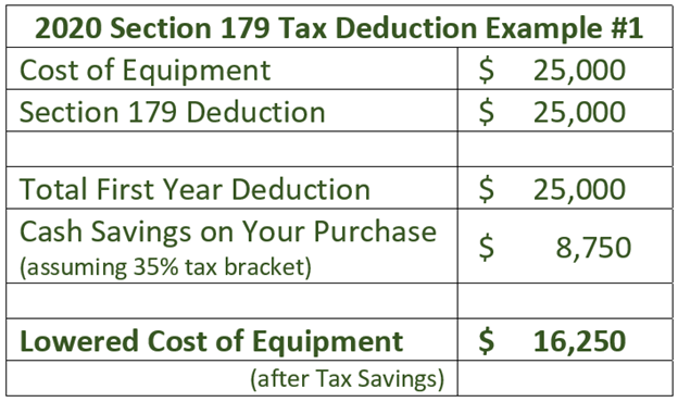 invest-in-your-manufacturing-business-section-179-deductions-example-1